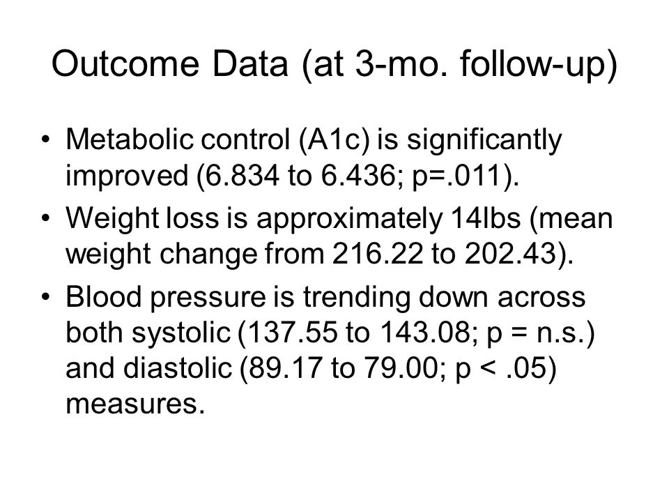 Outcome Data (at 3-mo. follow-up) Metabolic control (A1c) is significantly improved (6.834 to 6.436; p=.011). Weight loss is approximately 14lbs (mean