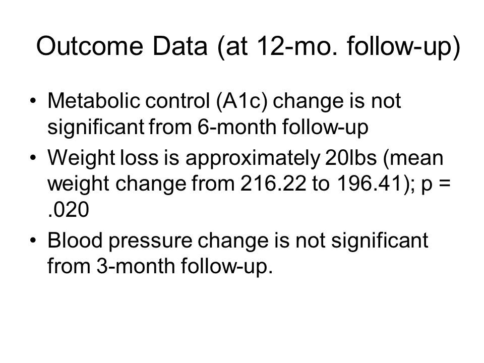 Outcome Data (at 12-mo. follow-up) Metabolic control (A1c) change is not significant from 6-month follow-up Weight loss is approximately 20lbs (mean w