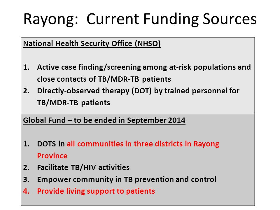 Rayong: Current Funding Sources National Health Security Office (NHSO) 1.Active case finding/screening among at-risk populations and close contacts of TB/MDR-TB patients 2.Directly-observed therapy (DOT) by trained personnel for TB/MDR-TB patients Global Fund – to be ended in September 2014 1.DOTS in all communities in three districts in Rayong Province 2.Facilitate TB/HIV activities 3.Empower community in TB prevention and control 4.Provide living support to patients