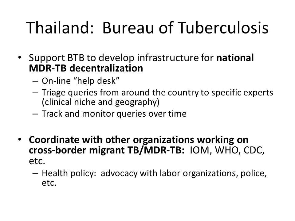CAP-TB Regional Strategy