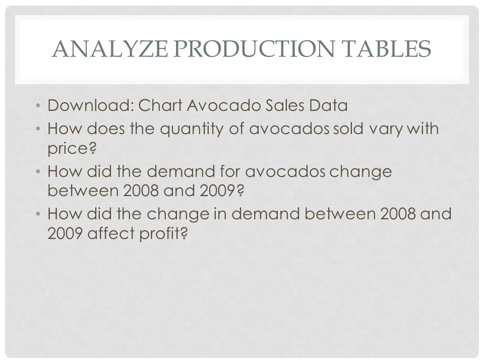 ANALYZE PRODUCTION TABLES Download: Chart Avocado Sales Data How does the quantity of avocados sold vary with price? How did the demand for avocados c