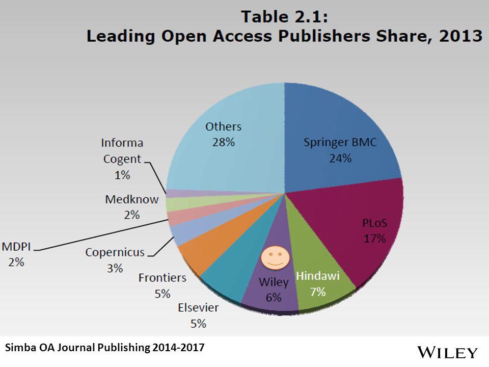 Simba OA Journal Publishing 2014-2017