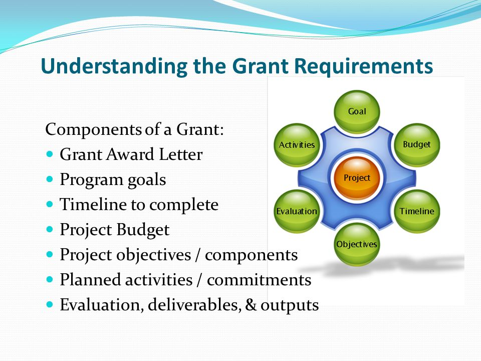 Understanding the Grant Requirements Components of a Grant: Grant Award Letter Program goals Timeline to complete Project Budget Project objectives / components Planned activities / commitments Evaluation, deliverables, & outputs
