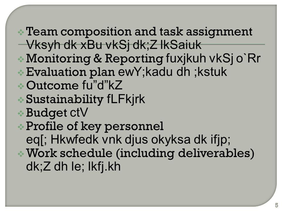  Monitoring- bird's eye view fuxjkuh & ljljh utj Types- internal & external izdkj & vkUrfjd vkSj ckg;  Reporting – performance in a narrative form ( prepare formats) o`Rr & dk;Z dk foLr`r o.kZu ( izk:Ik rS;kj djsa ) Types- daily, weekly, monthly, quarterly, half yearly & annual izdkj & fuR;] lkIrkfgd] ekfld] =Sekfld] N% ekgh vkSj okf kZd 16 3.9 Monitoring & Reporting fuxjkuh vkSj o`Rr