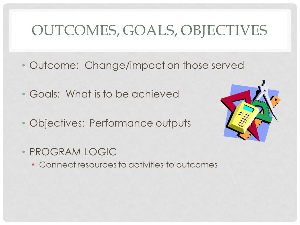 OUTCOMES, GOALS, OBJECTIVES Outcome: Change/impact on those served Goals: What is to be achieved Objectives: Performance outputs PROGRAM LOGIC Connect resources to activities to outcomes