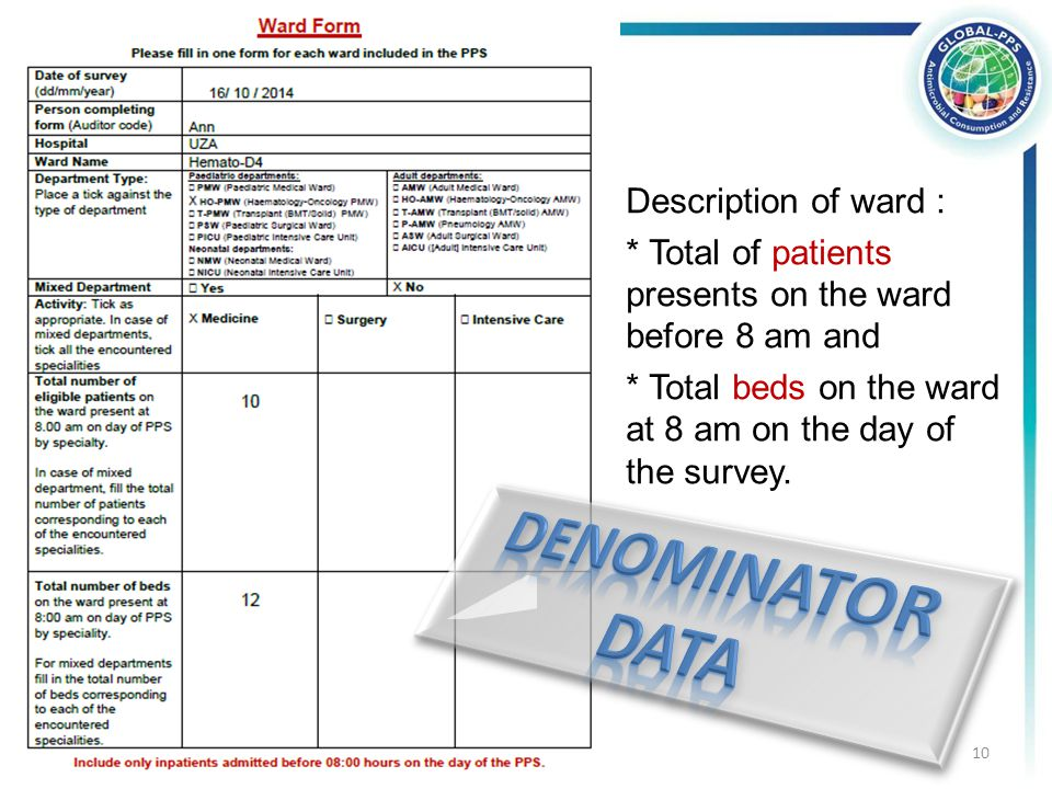 10 Description of ward : * Total of patients presents on the ward before 8 am and * Total beds on the ward at 8 am on the day of the survey.