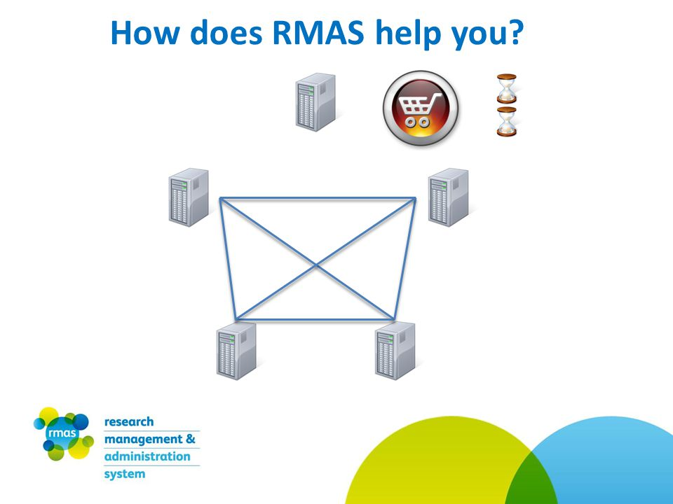 How does RMAS help you