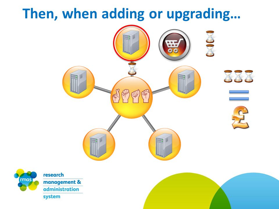 Then, when adding or upgrading…