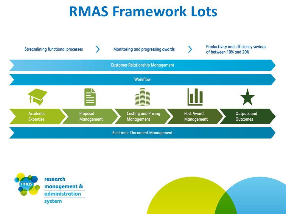 RMAS Framework Lots