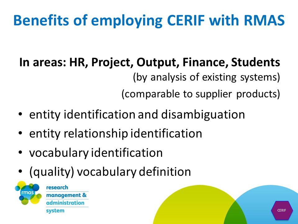 In areas: HR, Project, Output, Finance, Students (by analysis of existing systems) (comparable to supplier products) entity identification and disambiguation entity relationship identification vocabulary identification (quality) vocabulary definition Benefits of employing CERIF with RMAS CERIF