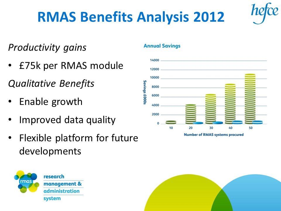 RMAS Benefits Analysis 2012 Productivity gains £75k per RMAS module Qualitative Benefits Enable growth Improved data quality Flexible platform for future developments