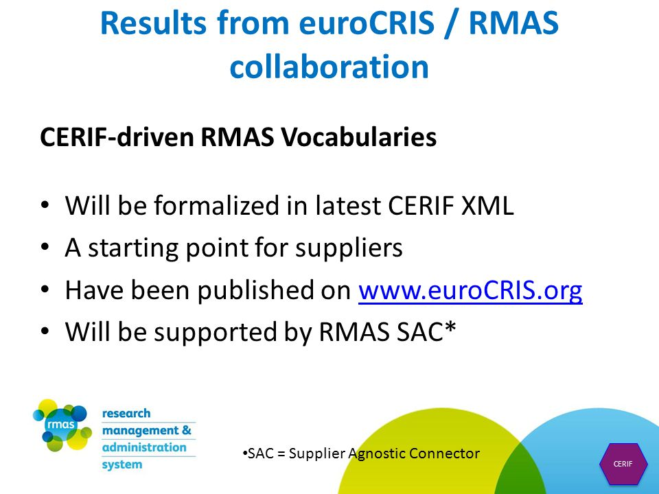 CERIF-driven RMAS Vocabularies Will be formalized in latest CERIF XML A starting point for suppliers Have been published on www.euroCRIS.orgwww.euroCRIS.org Will be supported by RMAS SAC* Results from euroCRIS / RMAS collaboration CERIF SAC = Supplier Agnostic Connector