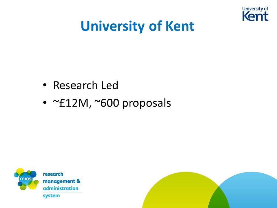 University of Kent Research Led ~£12M, ~600 proposals