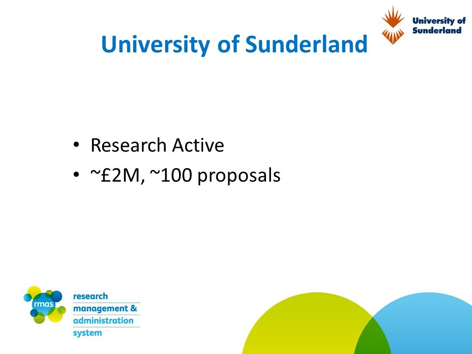 University of Sunderland Research Active ~£2M, ~100 proposals