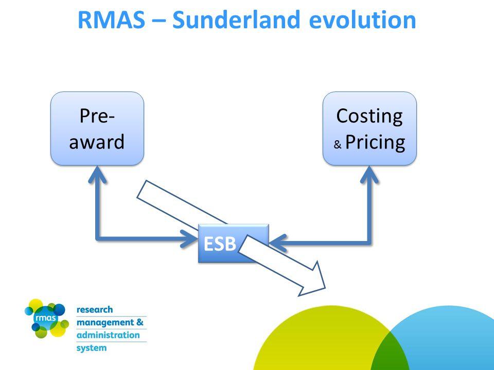 RMAS – Sunderland evolution Pre- award Costing & Pricing ESB