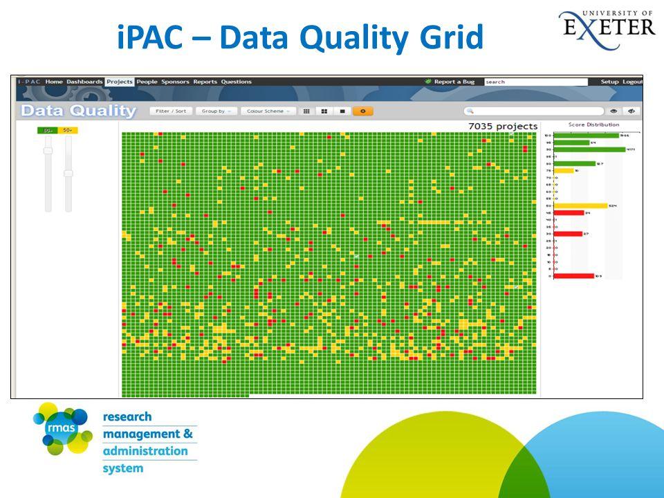 iPAC – Data Quality Grid