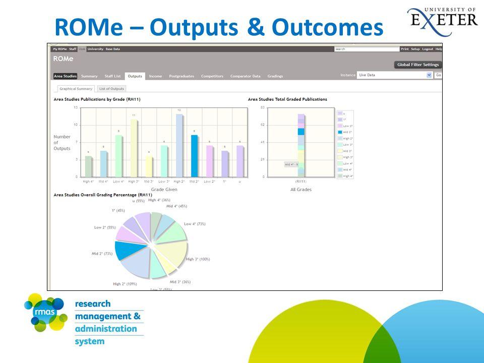 ROMe – Outputs & Outcomes