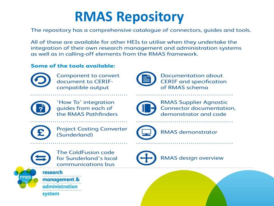 RMAS Repository