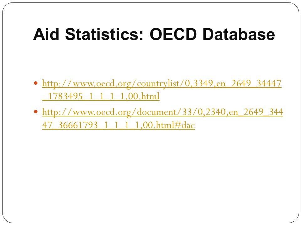 Aid Statistics: OECD Database http://www.oecd.org/countrylist/0,3349,en_2649_34447 _1783495_1_1_1_1,00.html http://www.oecd.org/countrylist/0,3349,en_