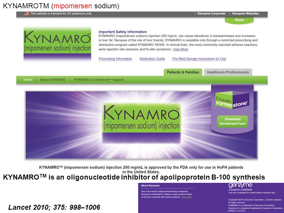 KYNAMROTM (mipomersen sodium) KYNAMRO TM is an oligonucleotide inhibitor of apolipoprotein B-100 synthesis Lancet 2010; 375: 998–1006