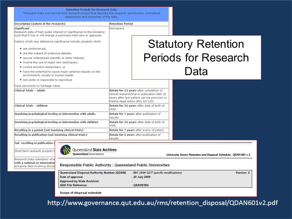 www.library.qut.edu.au LIBRARY SERVICES Statutory Retention Periods for Research Data http://www.governance.qut.edu.au/rms/retention_disposal/QDAN601v2.pdf