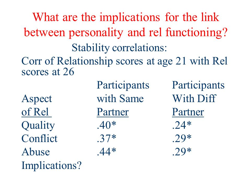 What are the implications for the link between personality and rel functioning.