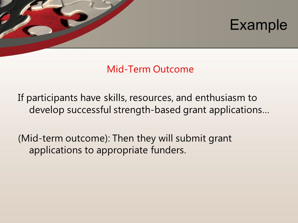 Example Mid-Term Outcome If participants have skills, resources, and enthusiasm to develop successful strength-based grant applications… (Mid-term out