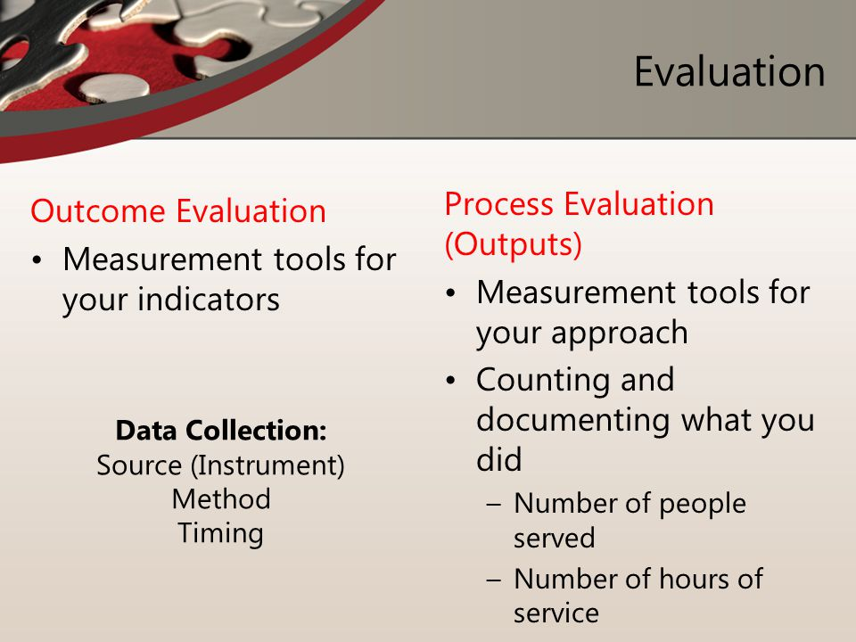 Evaluation Outcome Evaluation Measurement tools for your indicators Process Evaluation (Outputs) Measurement tools for your approach Counting and docu