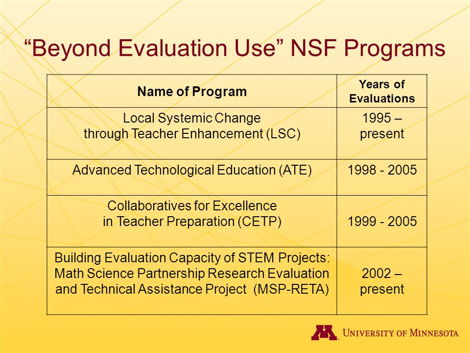 """Beyond Evaluation Use"" NSF Programs Name of Program Years of Evaluations Local Systemic Change through Teacher Enhancement (LSC) 1995 – present Advan"
