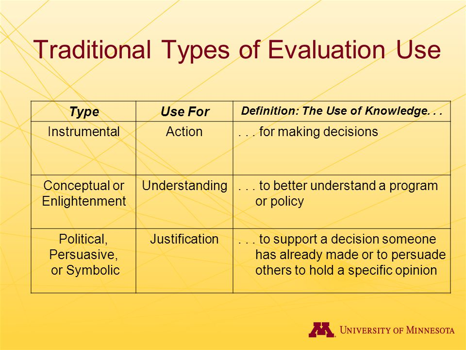 Traditional Types of Evaluation Use TypeUse For Definition: The Use of Knowledge... InstrumentalAction... for making decisions Conceptual or Enlighten