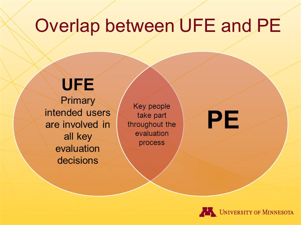Overlap between UFE and PE UFE Primary intended users are involved in all key evaluation decisions PE Key people take part throughout the evaluation p