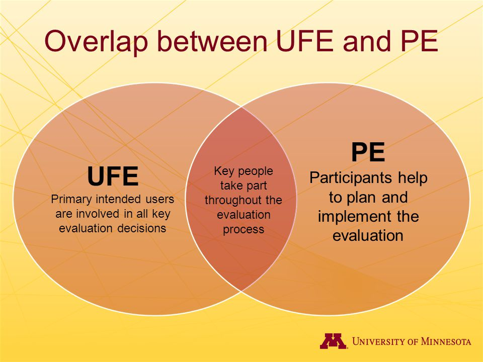 Overlap between UFE and PE UFE Primary intended users are involved in all key evaluation decisions PE Participants help to plan and implement the eval