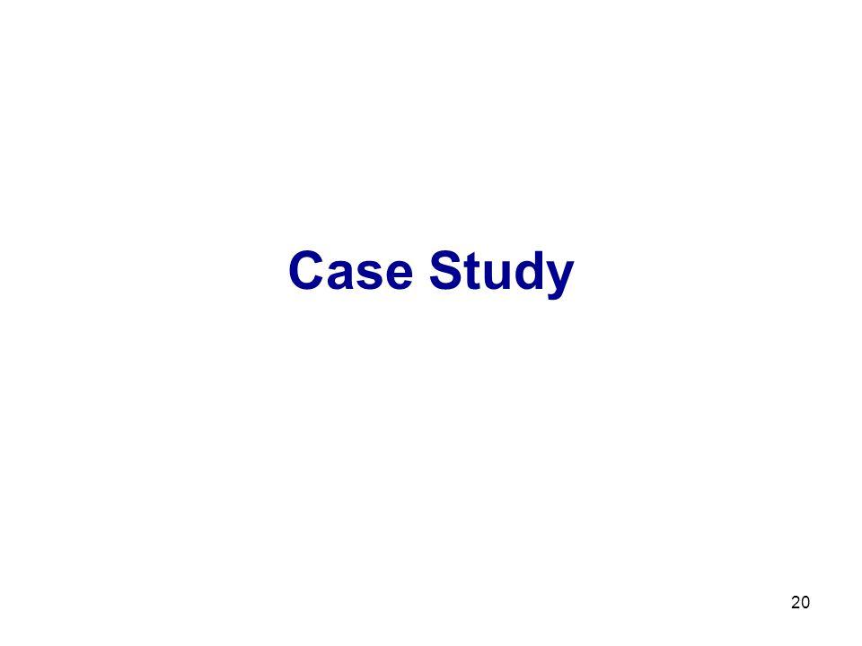 20 Case Study