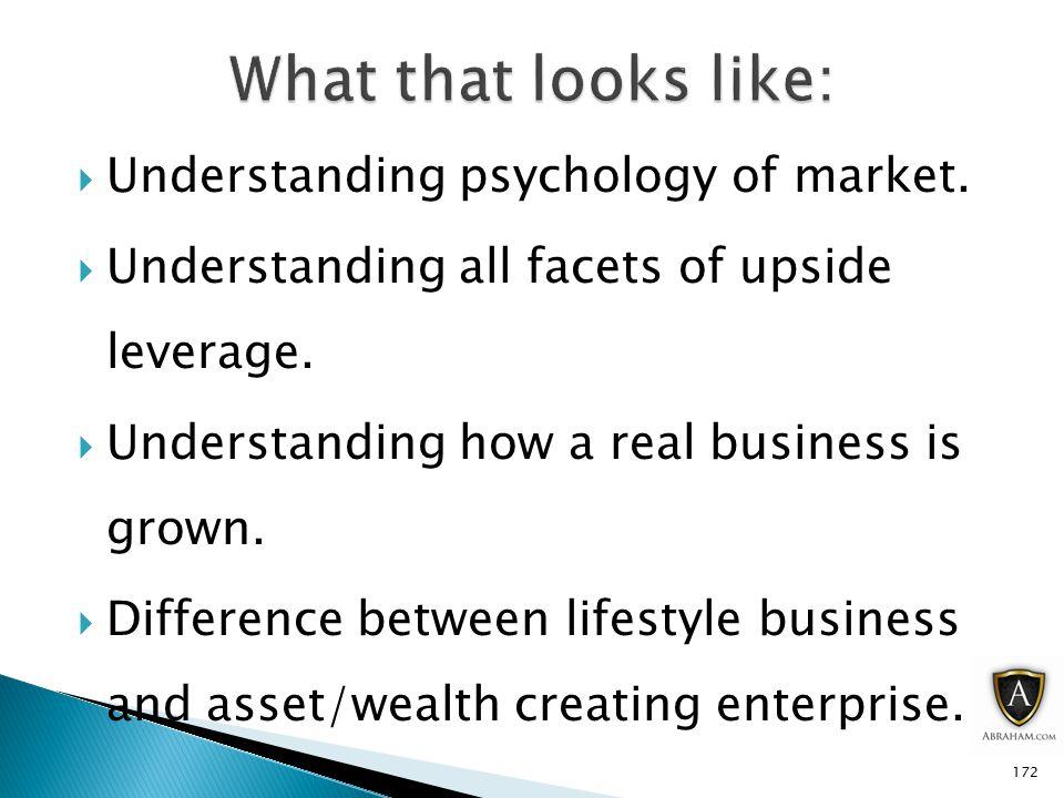  Understanding psychology of market. Understanding all facets of upside leverage.