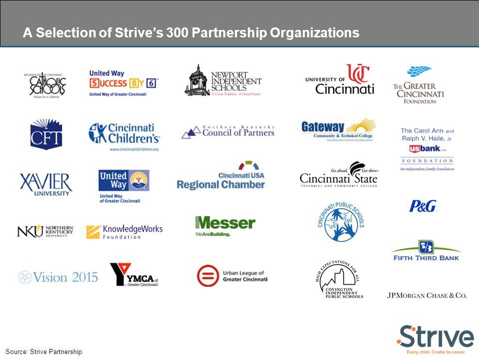 Source: Strive Partnership A Selection of Strive's 300 Partnership Organizations