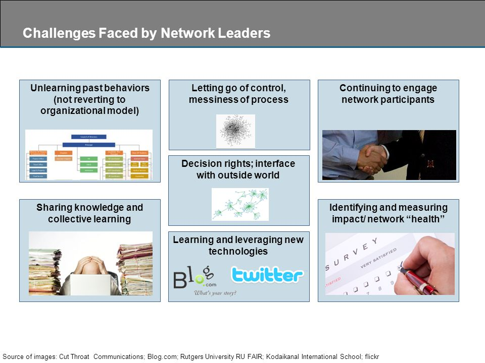 Unlearning past behaviors (not reverting to organizational model) Sharing knowledge and collective learning Source of images: Cut Throat Communications; Blog.com; Rutgers University RU FAIR; Kodaikanal International School; flickr Learning and leveraging new technologies Letting go of control, messiness of process Identifying and measuring impact/ network health Decision rights; interface with outside world Continuing to engage network participants Challenges Faced by Network Leaders