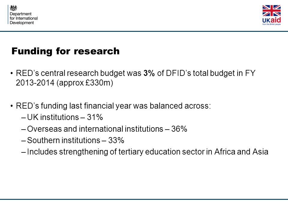 Funding for research RED's central research budget was 3% of DFID's total budget in FY 2013-2014 (approx £330m) RED's funding last financial year was balanced across: –UK institutions – 31% –Overseas and international institutions – 36% –Southern institutions – 33% –Includes strengthening of tertiary education sector in Africa and Asia