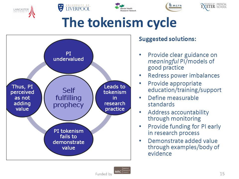 15 Funded by The tokenism cycle Suggested solutions: Provide clear guidance on meaningful PI/models of good practice Redress power imbalances Provide