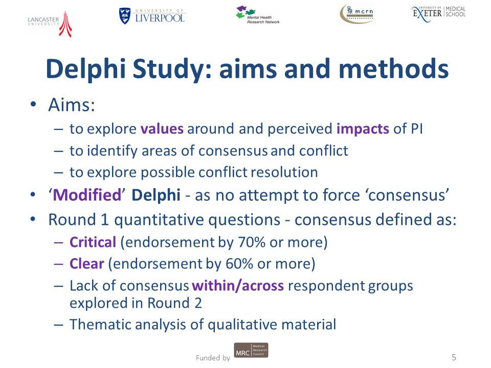 5 Funded by Aims: – to explore values around and perceived impacts of PI – to identify areas of consensus and conflict – to explore possible conflict resolution 'Modified' Delphi - as no attempt to force 'consensus' Round 1 quantitative questions - consensus defined as: – Critical (endorsement by 70% or more) – Clear (endorsement by 60% or more) – Lack of consensus within/across respondent groups explored in Round 2 – Thematic analysis of qualitative material Delphi Study: aims and methods
