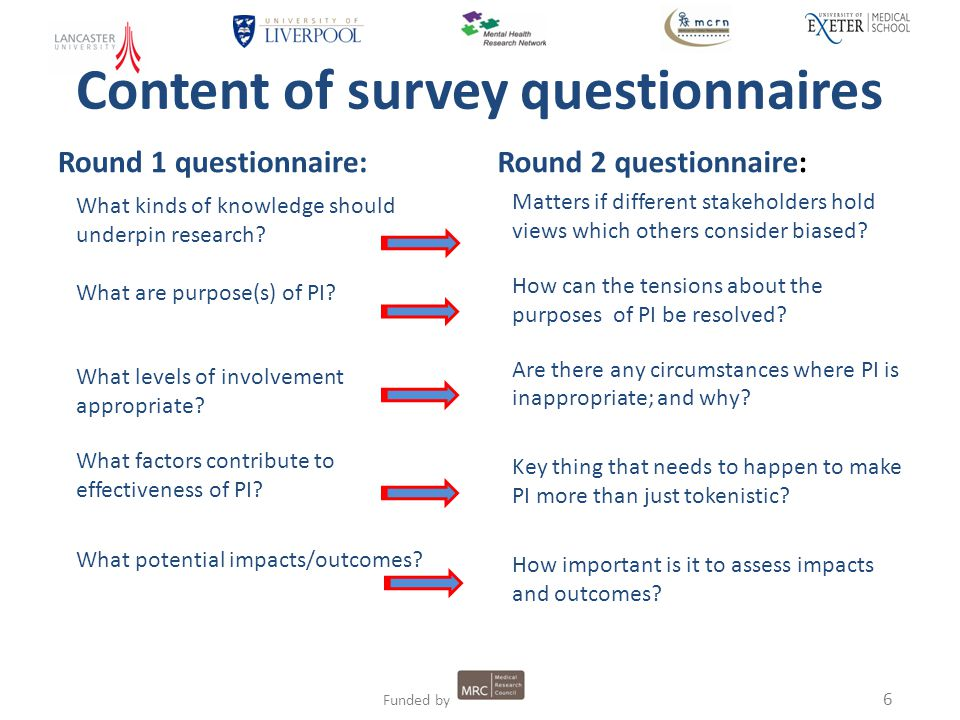 6 Funded by Content of survey questionnaires Round 1 questionnaire: What kinds of knowledge should underpin research? What are purpose(s) of PI? What