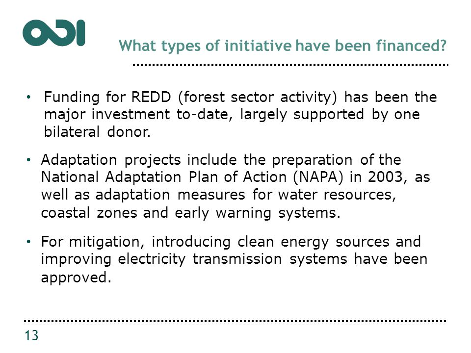 What types of initiative have been financed.