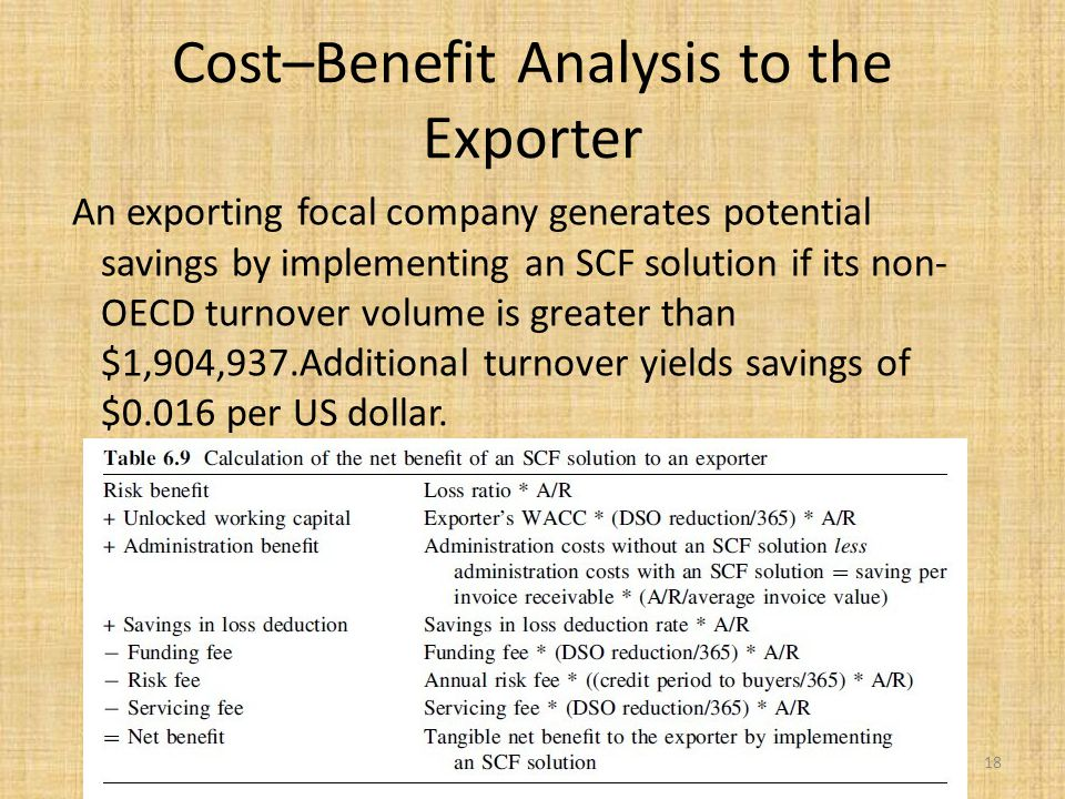 Cost–Benefit Analysis to the Exporter An exporting focal company generates potential savings by implementing an SCF solution if its non- OECD turnover volume is greater than $1,904,937.Additional turnover yields savings of $0.016 per US dollar.