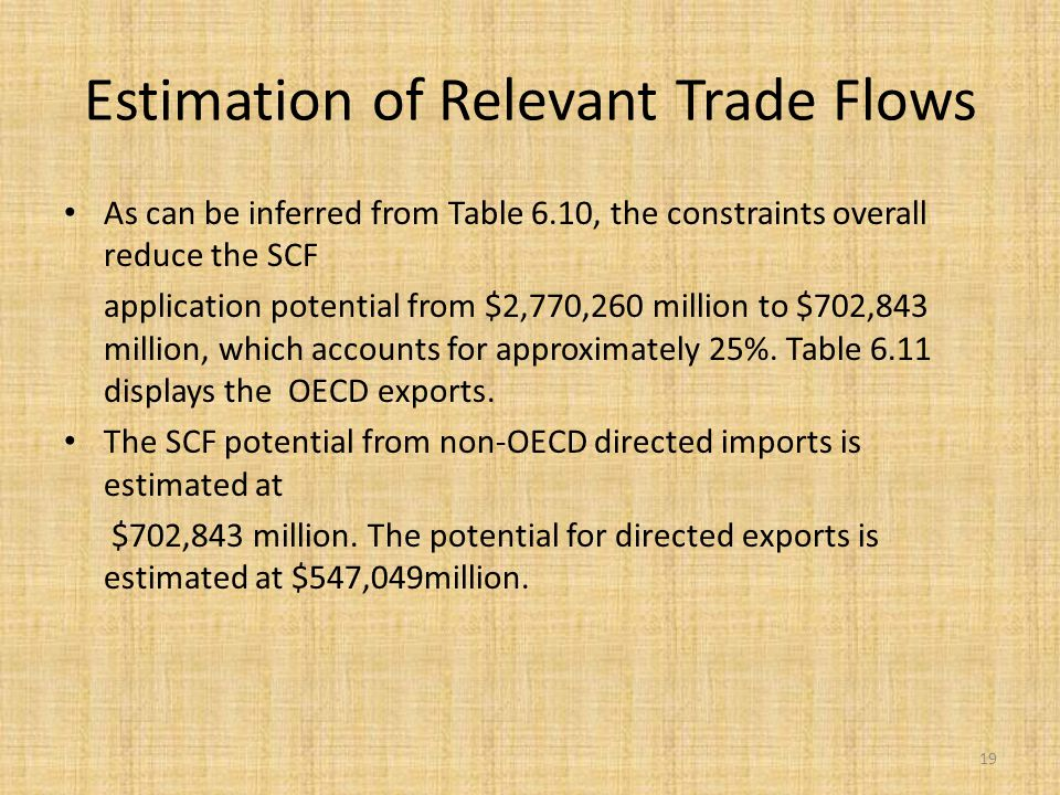 Estimation of Relevant Trade Flows As can be inferred from Table 6.10, the constraints overall reduce the SCF application potential from $2,770,260 million to $702,843 million, which accounts for approximately 25%.
