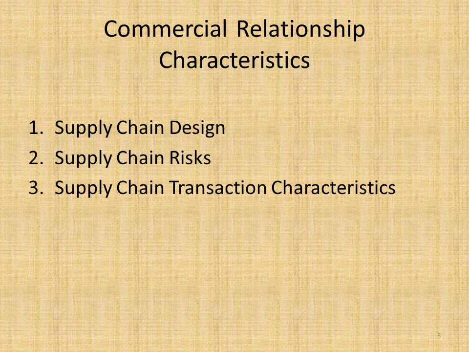 Commercial Relationship Characteristics 1.Supply Chain Design 2.Supply Chain Risks 3.Supply Chain Transaction Characteristics 5
