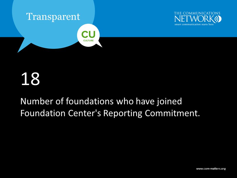 www.com-matters.org Transparent www.com-matters.org Transparent 74% Percentage of respondents to a Grantcraft survey who say they have perceived an increased demand for funder transparency over the past 5 years.