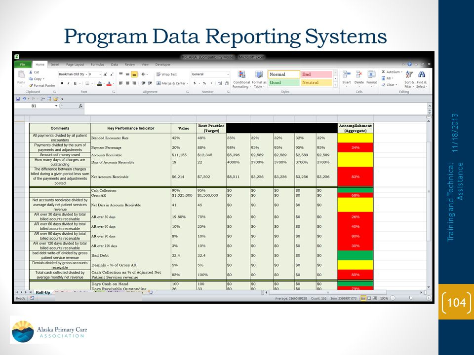 Program Data Reporting Systems Managing by objectives helps identify where the goals should be set in terms of importance Productivity measures for Re