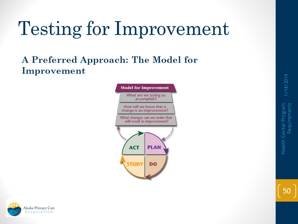 Quality Improvement Methodology Developing and Implementing a QI Plan Improvement Teams Managing Data for Performance Improvement Performance Management and Measurement Quality Improvement Readiness Assessment and Developing Project Aims Redesigning a System of Care to Promote QI Testing for Improvement http://www.hrsa.gov/quality/toolbox/methodology/index.