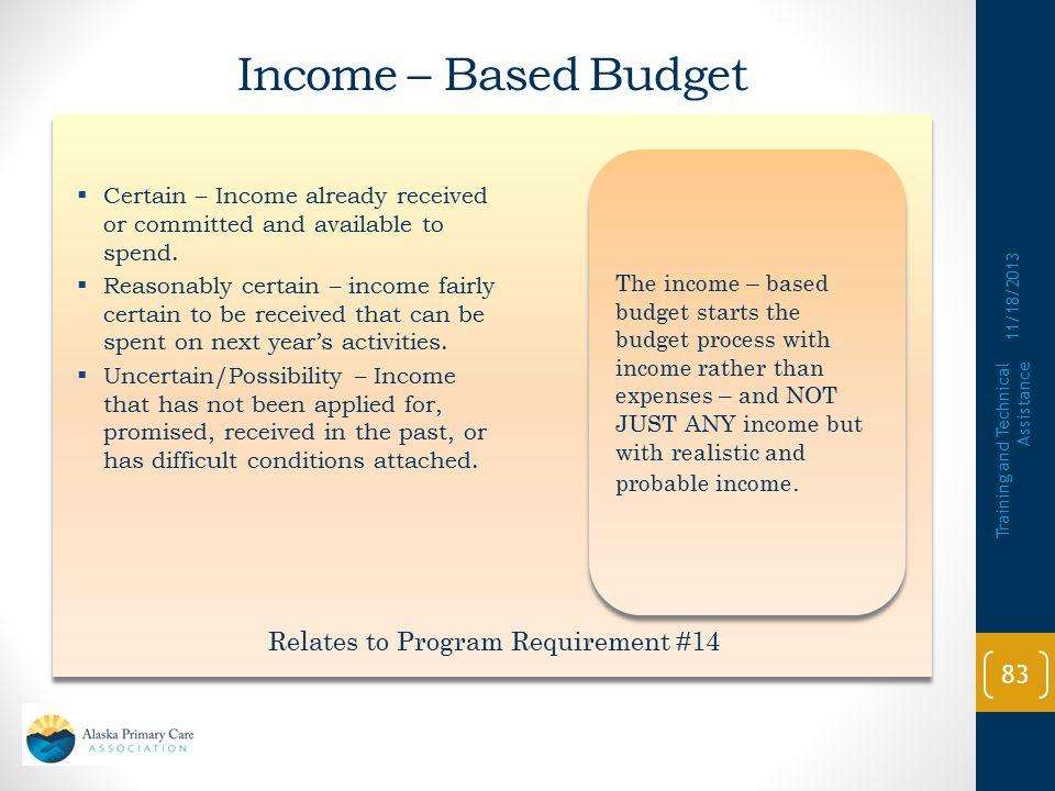 Program–Based Budget 11/18/2013 Training and Technical Assistance 82 IncomeMedicalDentalAdministrativeFundraisingTotal Net Patient Revenue$700,000$300