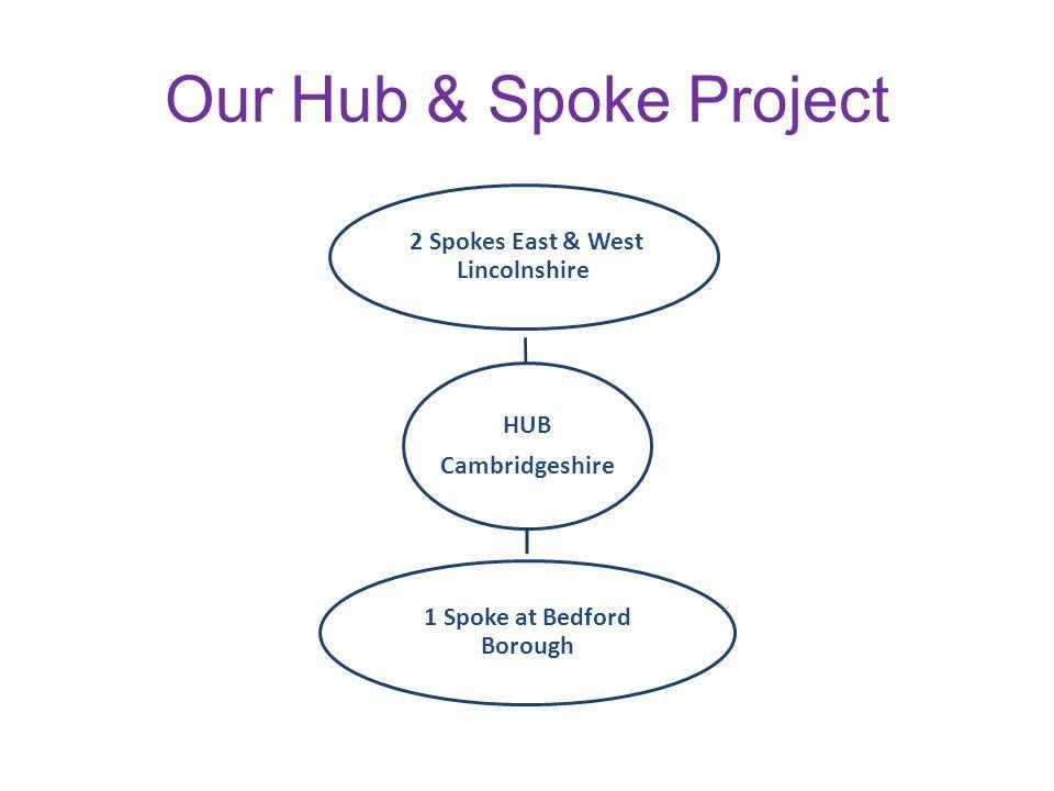 Our Hub & Spoke Project HUB Cambridgeshire 2 Spokes East & West Lincolnshire 1 Spoke at Bedford Borough