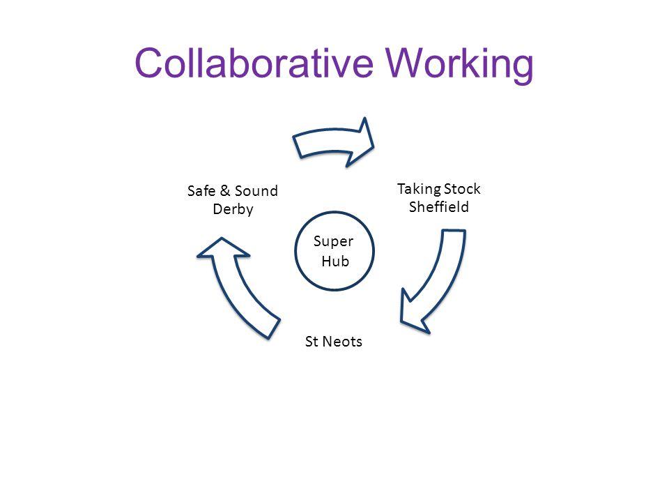 Collaborative Working Taking Stock Sheffield St Neots Safe & Sound Derby Super Hub